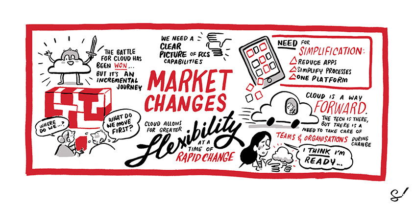Market changes