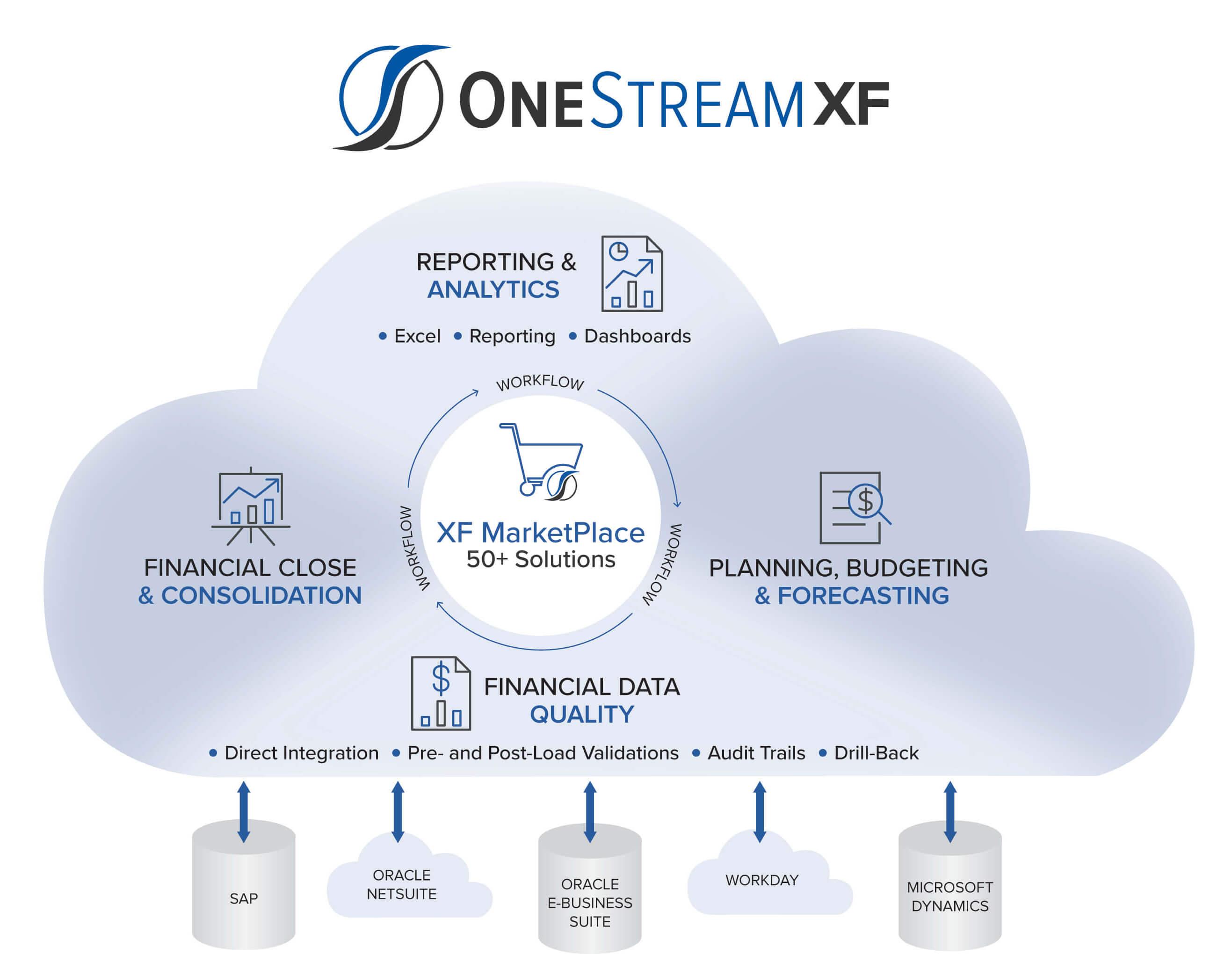 SmartCPM-Platform