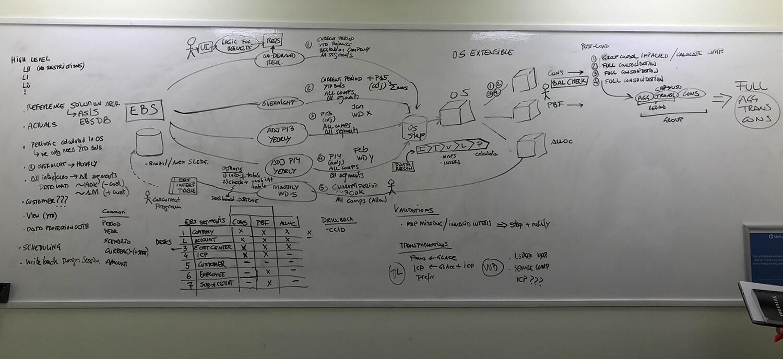 integration-matters-whiteboard